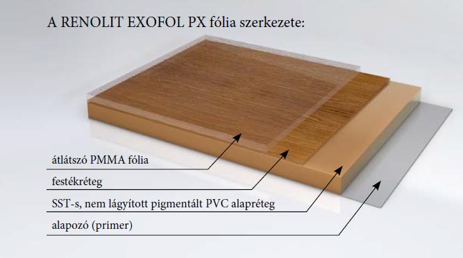 EXOFOL PX